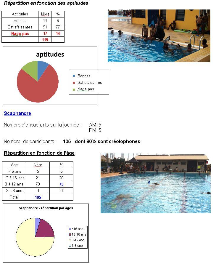 sportsante20130828b